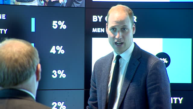 Interior shots of Prince William on a tour of the Data Observatory at the Imperial College London for a progress update from officials from the Heads...