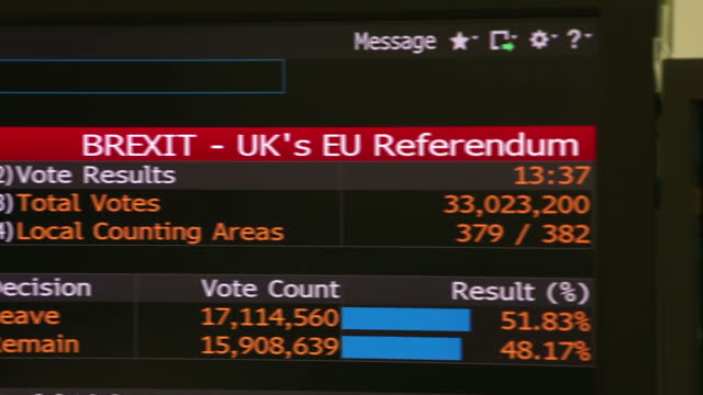 Interior shots of stock maket traders sat at their desks with multiple monitors showing news of Brexit result in the EU referendum and line charts on...