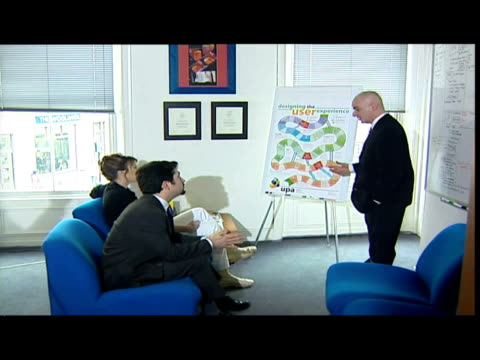Interiors executives in small office meeting man stands giving presentation using diagram on flip chart