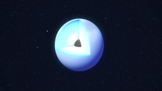 internal structure of neptune - 宇宙・天文点の映像素材/bロール