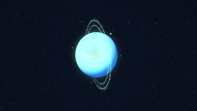 Internal structure of Uranus