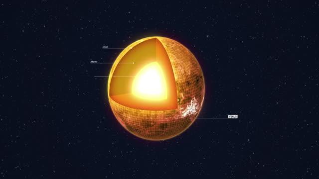 vídeos de stock, filmes e b-roll de internal structure of venus - espaço e astronomia