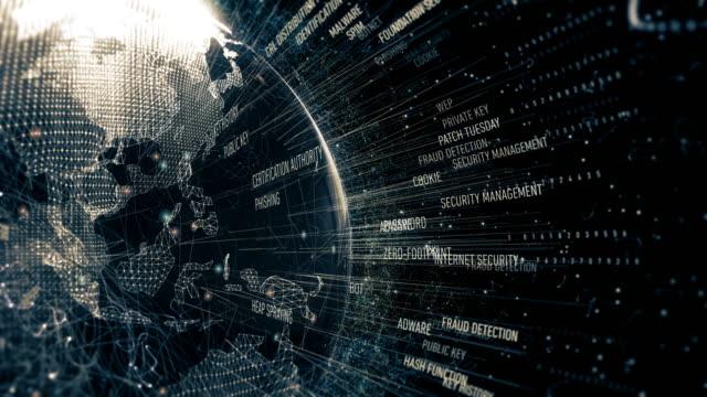 vídeos de stock, filmes e b-roll de termos de segurança da internet - safety