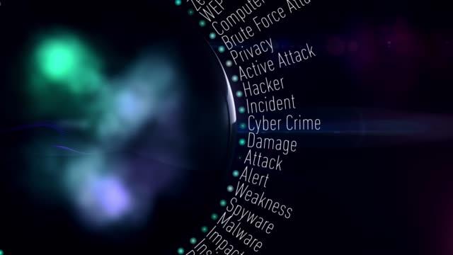 Internet-Sicherheit allgemeinen