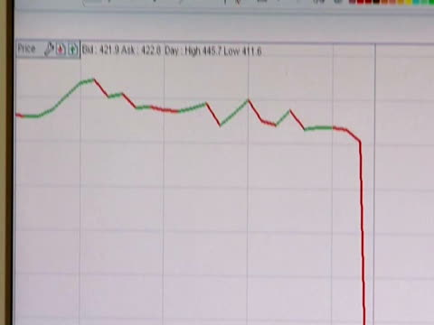 stockvideo's en b-roll-footage met interview with david jones about the dip in bp stock price / graph on dealing room computer screen showing drop in bp share price - bp