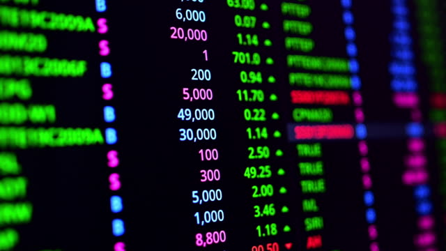 investment theme stockmarket and finance business analysis stockmarket with digital tablet - financial technology stock videos & royalty-free footage