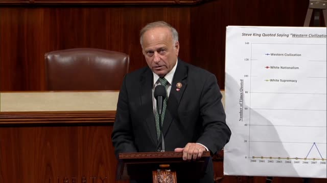 iowa congressman steve king says six months after he was stripped of committee assignments following alleged racist comments were published in the... - typewriter keyboard stock videos & royalty-free footage