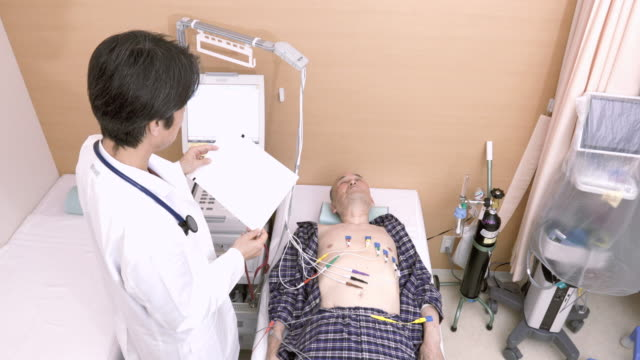 Japanese Medical System in cardiovascular clinic
