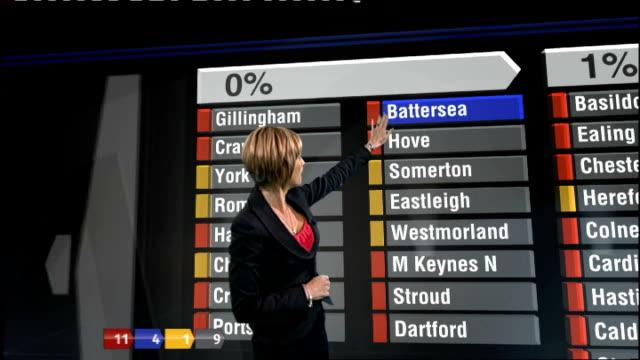 julie etchingham looks at election battleground - julie etchingham stock videos & royalty-free footage