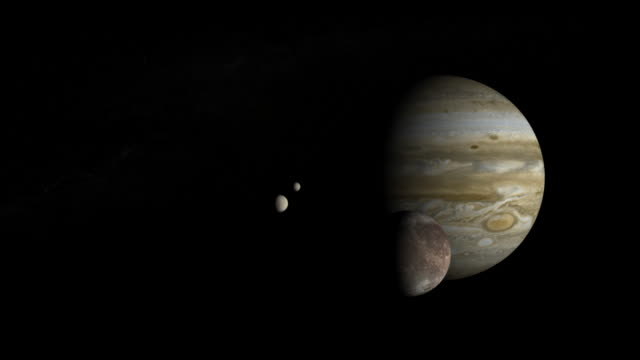 """Jupiter with the Galilean moons Io, Europa and Ganymede  """