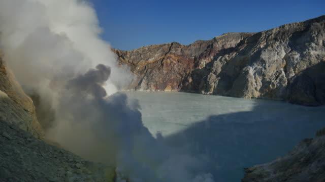 Kawah Ijen crater lake where the sulfur