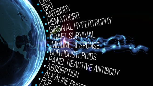 Nieren-Transplantation-Begriffe