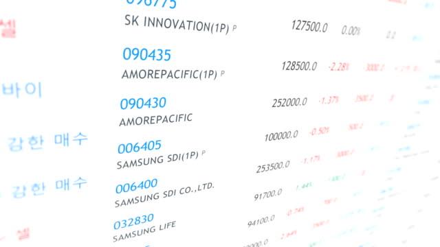 korea stock market - financial report stock videos & royalty-free footage