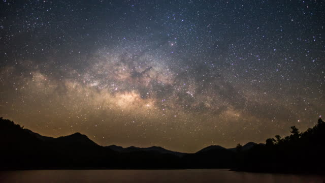 Lake mountain and milky way on the sky before sunrise and morning time