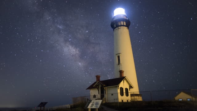 Lighthouse and the Milky Way, Pigeon Point, Pescadero,CA