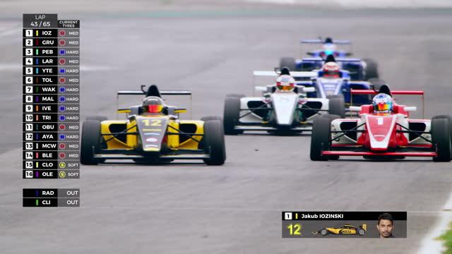 Live coverage of a formula race