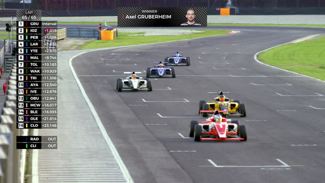 Live formula race and the winner crossing the finish line