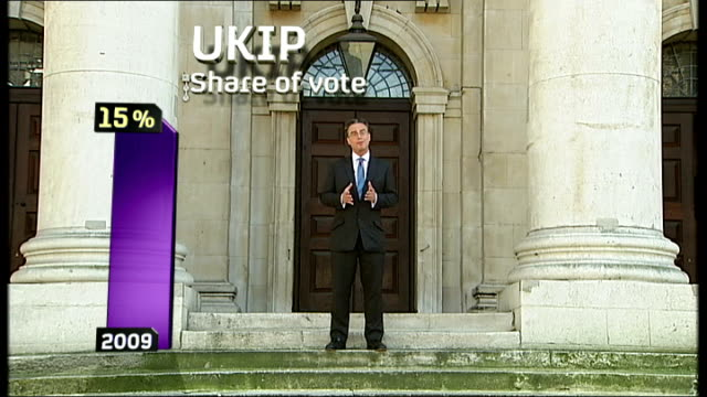 ukip make big gains / labour win south shields byelection reporter to camera sot with graphic ukip voting performances in recent elections and... - south shields stock videos & royalty-free footage