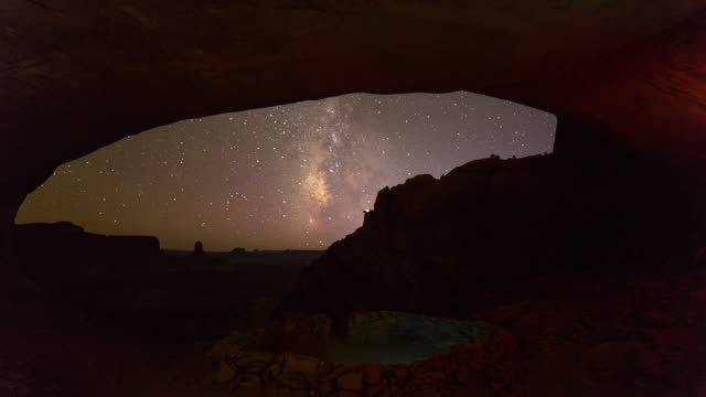 stockvideo's en b-roll-footage met lockdown time lapse shot of false kiva in desert against milky way at night - arches national park, utah - kiva
