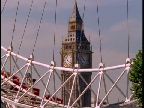 london eye - cu spokes of ride turning slowly, big ben through spokes, blue sky - speichen stock-videos und b-roll-filmmaterial