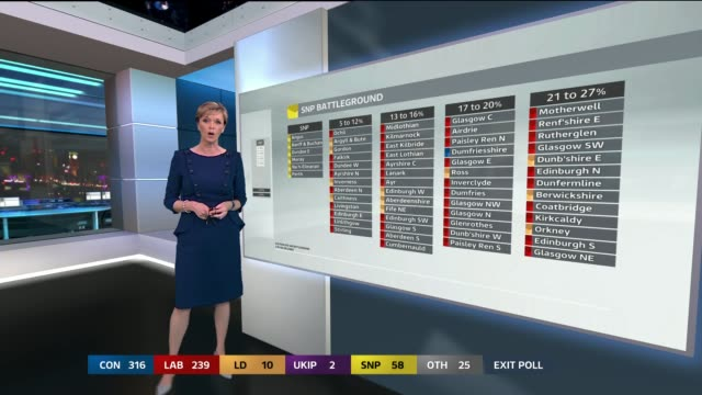 special 2155 2300 london gir int studio bradby scotland edinburgh election count northern ireland belfast election count wales cardiff election count... - general election stock videos & royalty-free footage