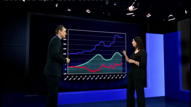 stockvideo's en b-roll-footage met audrey gallagher interview in front of virtual reality graph - graph