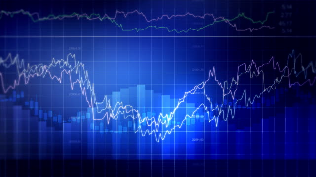 Endlos wiederholbar-Stock Market