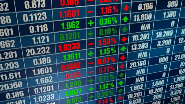Loopable, Trading Board, Stock Market