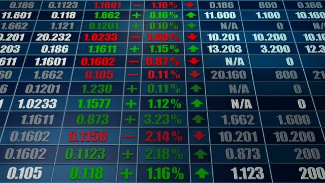 endlos wiederholbar, kurstafel und stock market (mit bannern für mehr - griechenland stock-videos und b-roll-filmmaterial