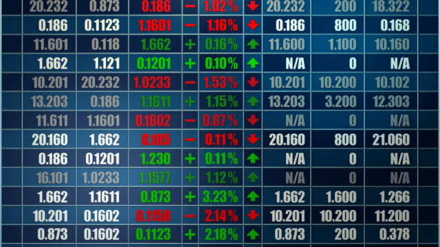 loopable, trading board, stock market - trading screen stock videos & royalty-free footage