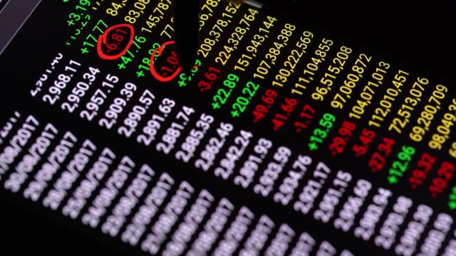 vídeos y material grabado en eventos de stock de macro financiera bolsa - hoja de cálculo