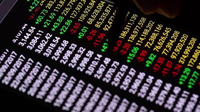 vídeos y material grabado en eventos de stock de macro financiera bolsa - hoja de cálculo electrónica