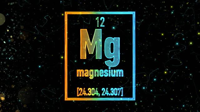 vídeos y material grabado en eventos de stock de símbolo de magnesio como en la tabla periódica - magnesio