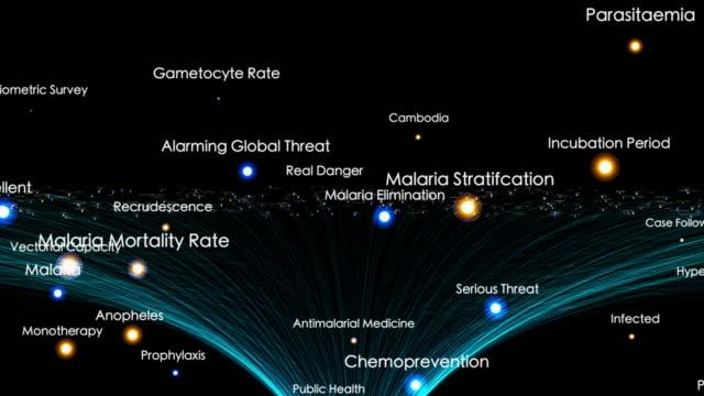 Malaria Terminology