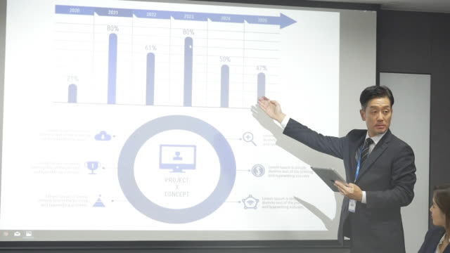 stockvideo's en b-roll-footage met a male employee presenting a powerpoint at a company meeting - diavoorstelling