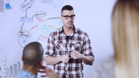 man discussing the workflow on whiteboard with his startup team - business strategy stock videos & royalty-free footage