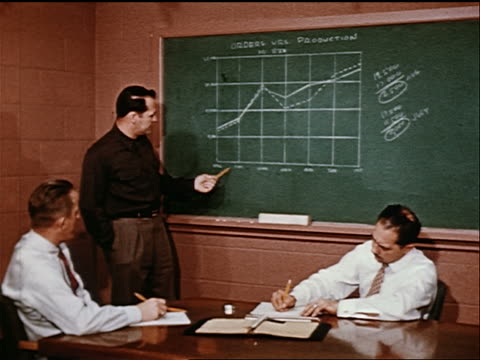 1955 man explaining chart on chalkboard to two men sitting in foreground