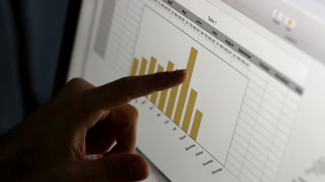 a man is indicating decrease in financial figures on a bar graph in computer screen - bar graph stock videos & royalty-free footage