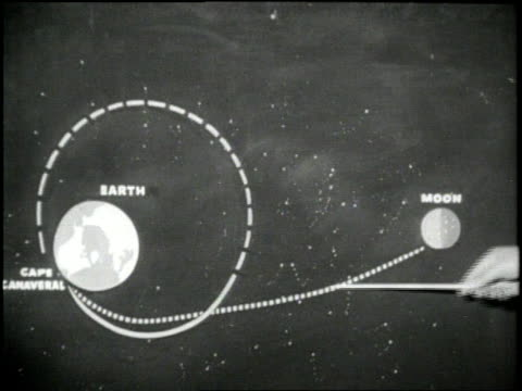 A man uses a pointer on a blackboard to indicate the path of the Pioneer 3 spacecraft from the Earth to the Moon