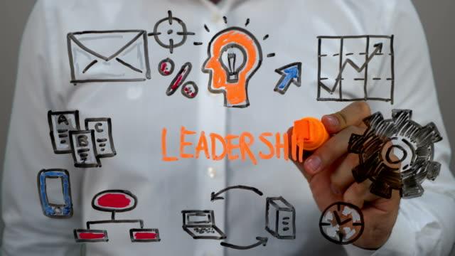 man writing on transparent screen,handwriting''leadership'' - leadership concept stock videos & royalty-free footage
