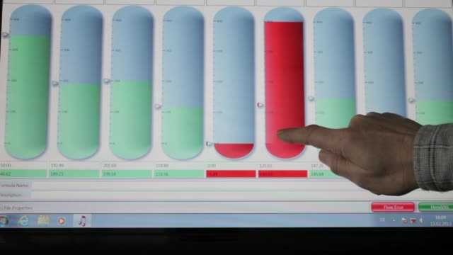 mans hand pointing to graphics on computer screen at givaudan sa headquarters in dubendorf switzerland givaudan sa scent research laboratory on... - scented stock videos & royalty-free footage