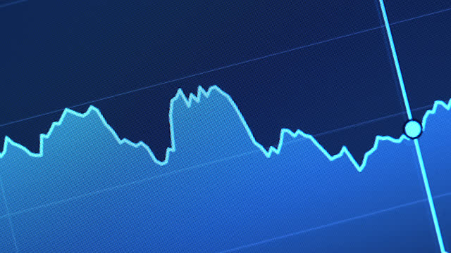 market analyze on lcd screen. - line graph stock videos & royalty-free footage