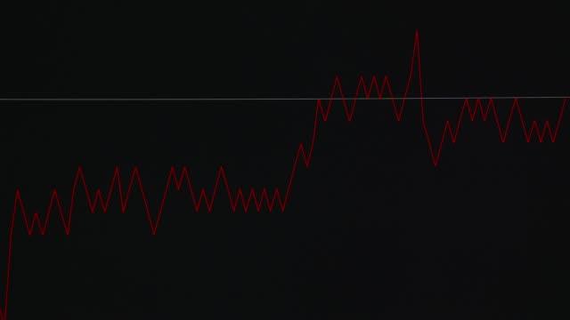 市場チャート