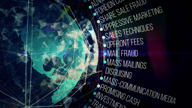 Mass Marketing Fraud Terms