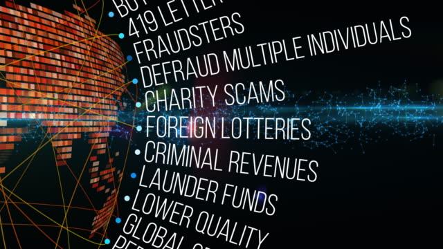 vídeos de stock e filmes b-roll de mass marketing fraud terms - lista telefónica