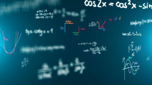 vídeos y material grabado en eventos de stock de bucle símbolos de matemáticas. - matematicas