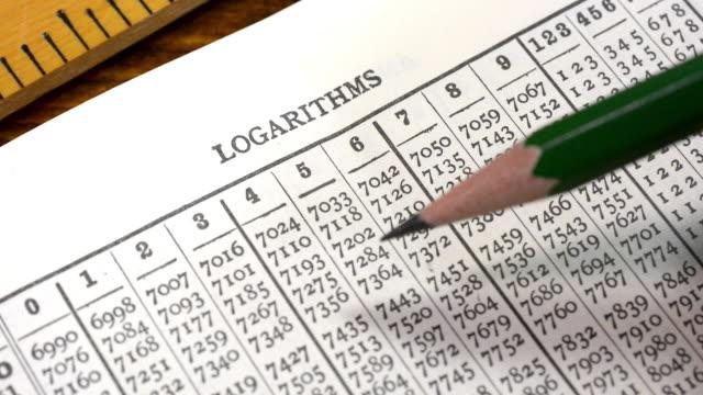 mathematics, logarithm and antilogarithm tables. - moltiplicazione video stock e b–roll