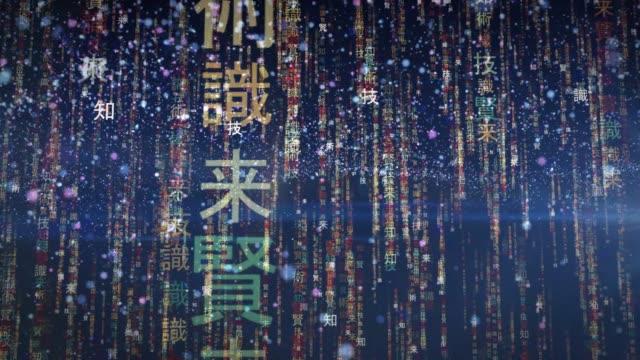 日本の雨コードの行列 - 言語点の映像素材/bロール