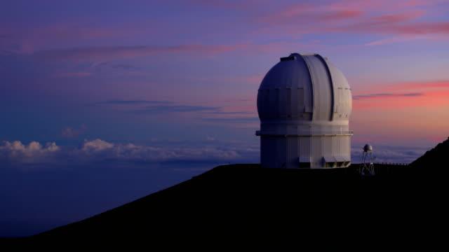Mauna Kea Beobachtungsstellen