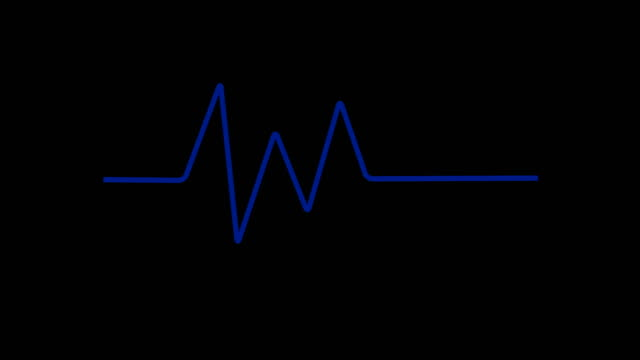 4k medical ecg concept animation |loopable - human heart stock videos & royalty-free footage